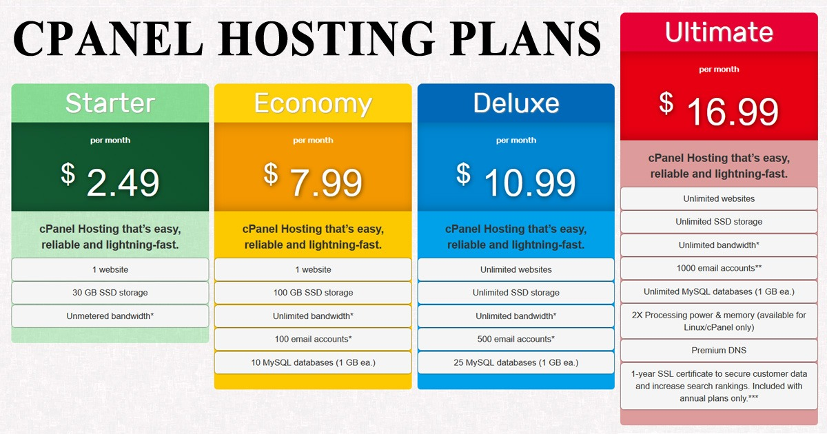 CPANEL HOSTING PLAN