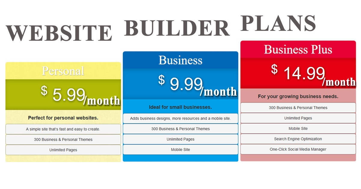 Website Builder Plan